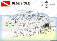 Croatia Divers - Dive Site Map of Blue Hole